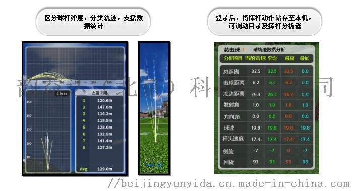 模擬高爾夫系統安裝簡單故障率非常低您理想的選擇70150432