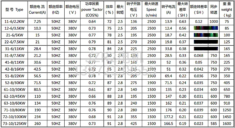 JZR2参数 水印.jpg