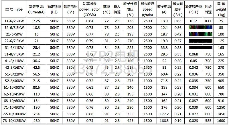 YJZR2 72-10/100KW起重电机99361025