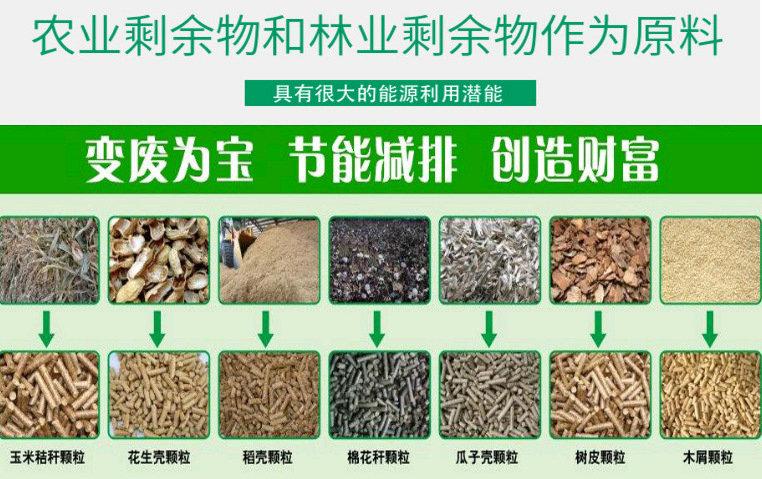 出售木屑顆粒機 560顆粒機配件廠家秸稈/木屑/鋸末/生物質顆粒機91324702
