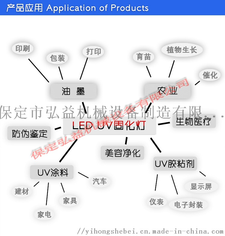 輸送帶式uv乾燥led固化機62314332