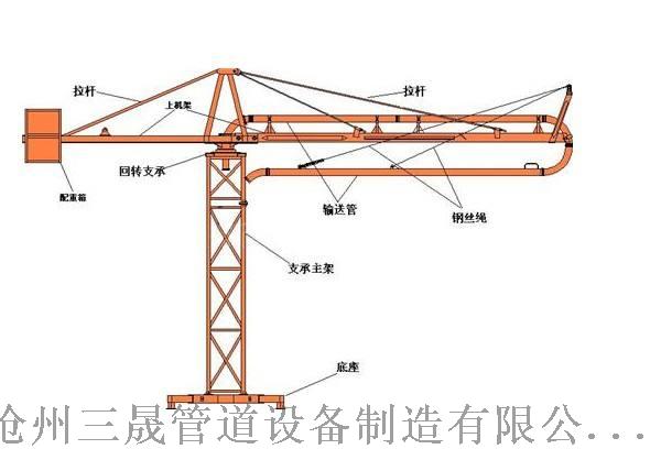 15米布料机是什么价位 斜腿布料机生产厂家96123112