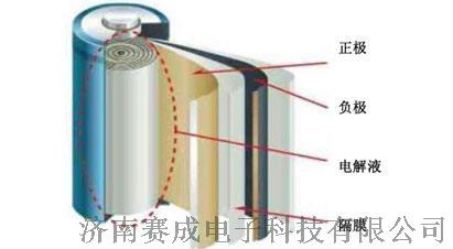 鋰電池隔膜.jpg