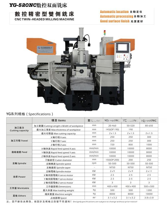 YG-520NC数控双面铣床.jpg