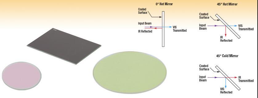 鈉鈣玻璃基底入射.jpg
