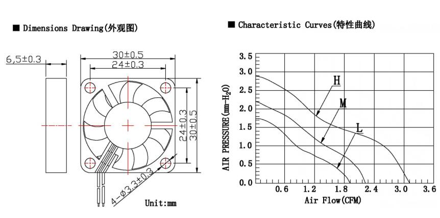 3厘米风扇直流风扇工厂LED风扇59983845