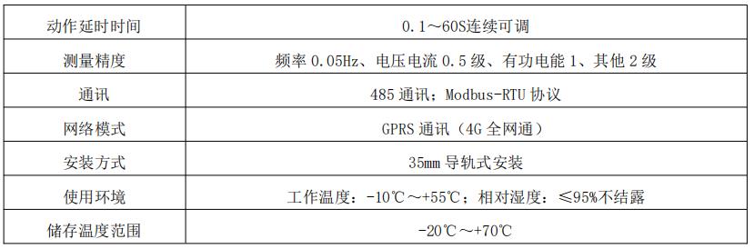 4.技术参数.png