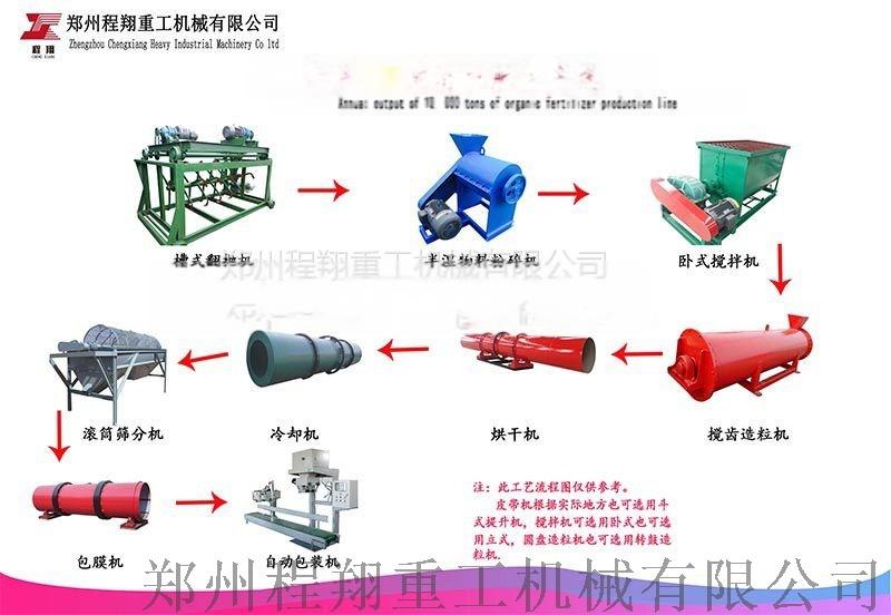 山东粪便生产有机肥设备,鸡粪牛屎加工有机肥生产线107801162