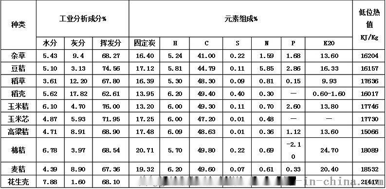 供應稻殼顆粒機木屑顆粒機飼料顆粒機方案73296822