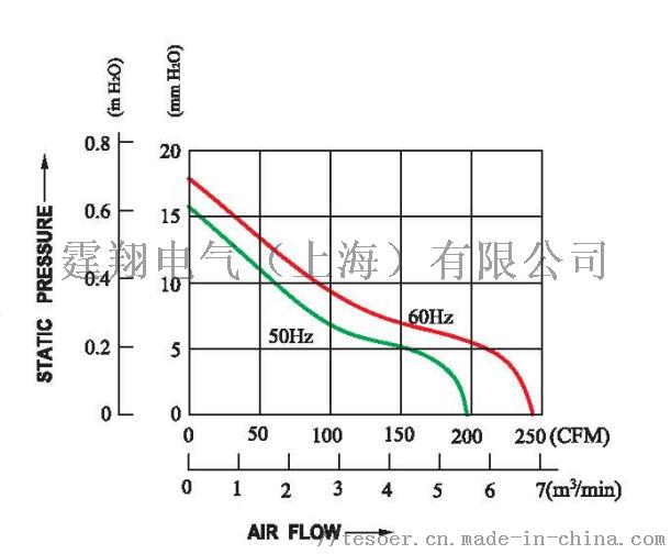 AC17251PQ曲线.png