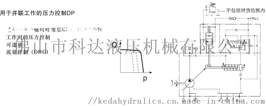 A4V DP 控制方式.png