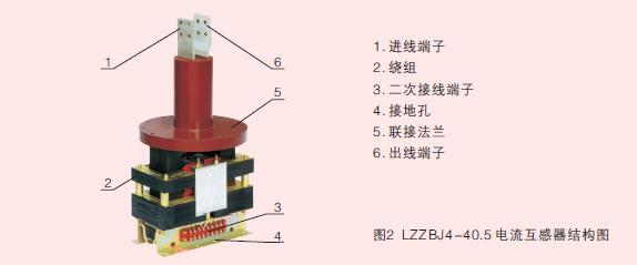 ZW7-40.5/630-2500A35KV断路器78486385