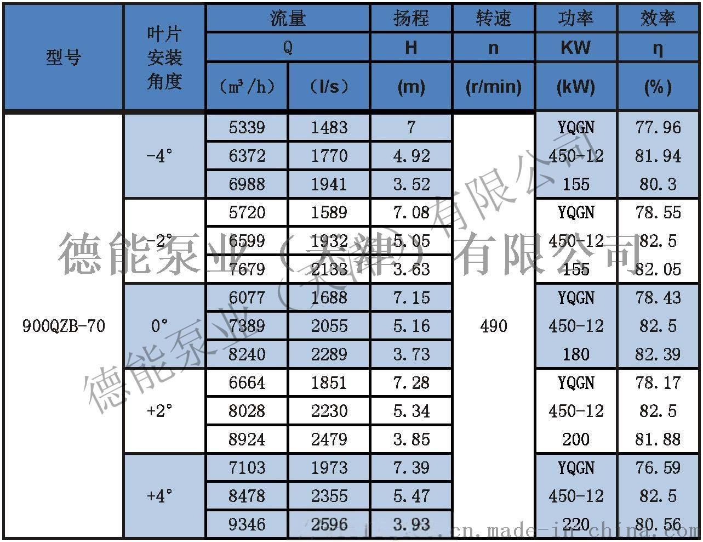 潜水轴流泵参数表分_页面_36.jpg