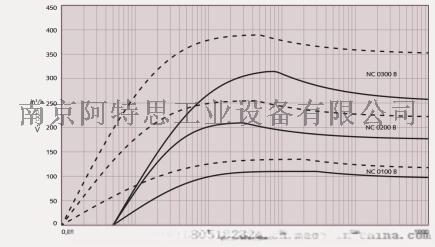 抽氣速率圖.png