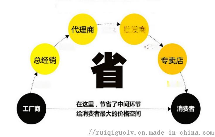 代理流程节省图.png