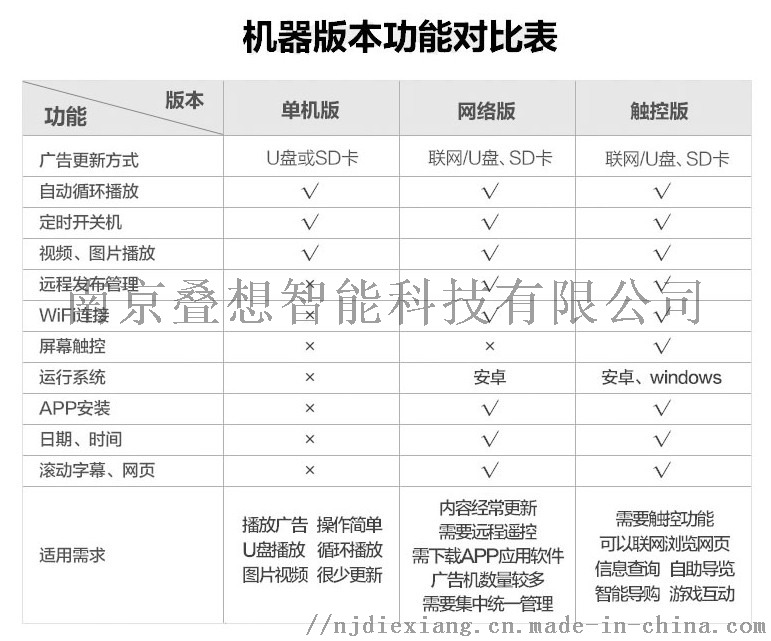 南京43寸落地式廣告機廠家供應134301715