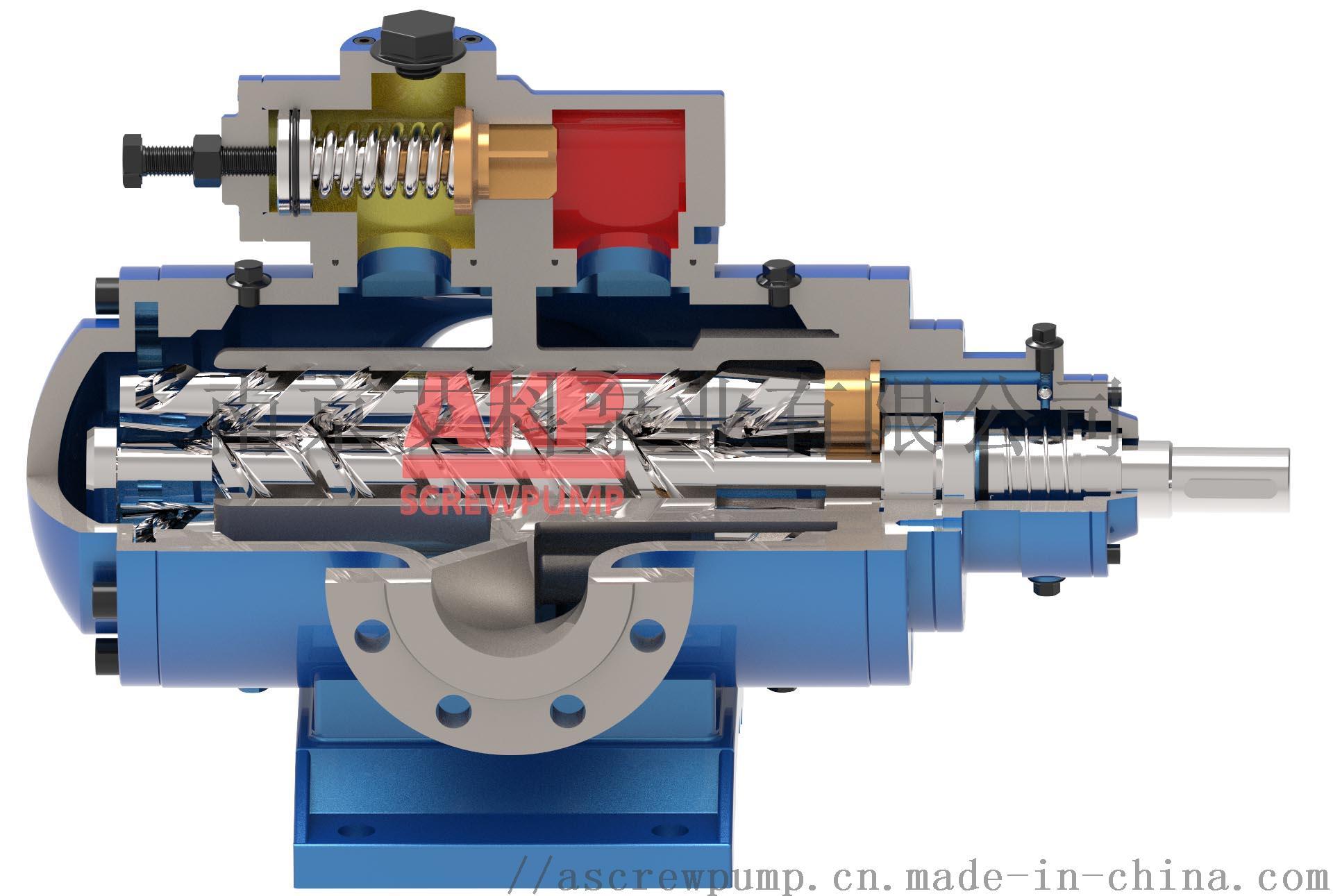 A3NG-A=HSNH=SNH卧式三螺杆泵内置标准泵副本.jpg