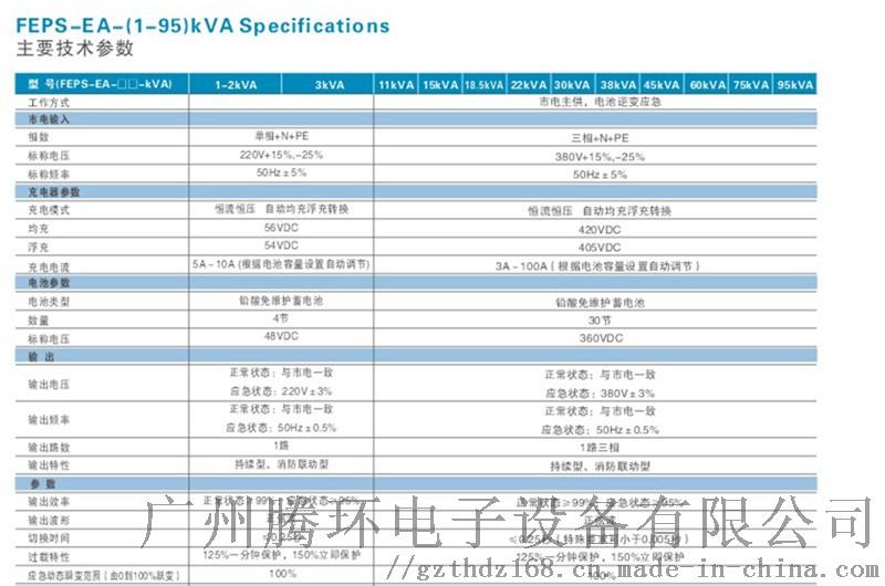易事特EPS電源EA-D-(1-12)KVA應急119359865