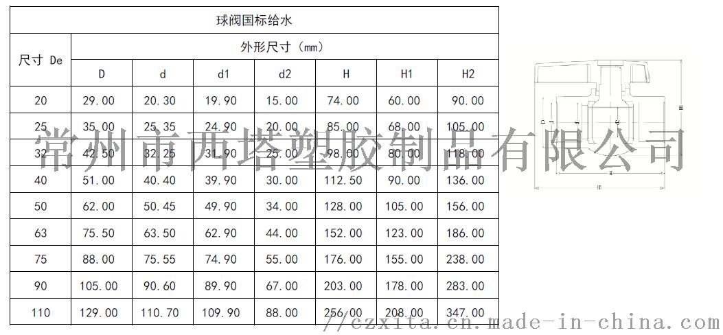 PVC球閥,PVC普通球閥,PVC直口球閥95637285