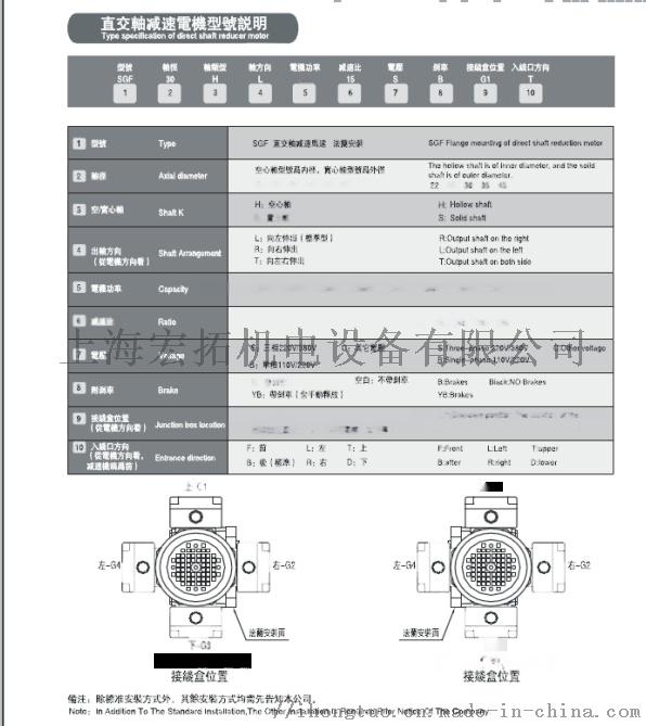 直交軸減速機型號說明.png