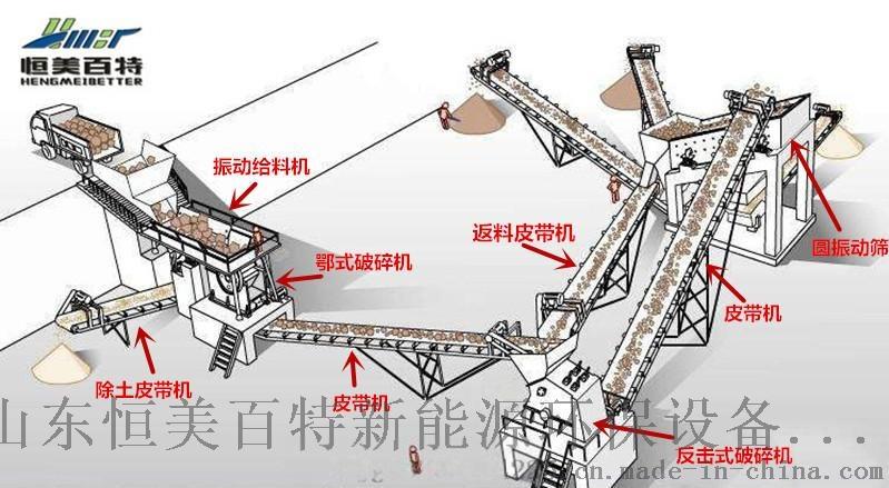 通州建筑垃圾破碎机移动破碎站厂家 移动破碎机生产线72525072
