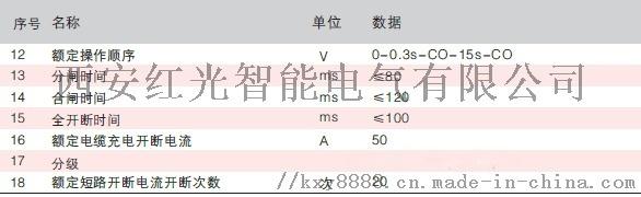 ZW7-40.5/630-2500A35KV断路器78486345