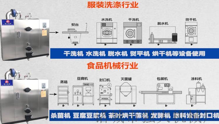 电加热蒸汽发生器 小型全自动蒸汽发生器125796782