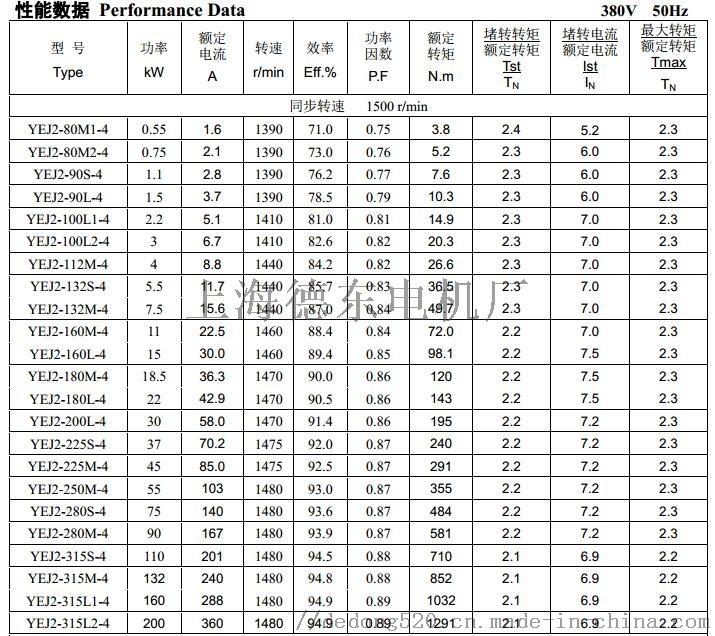 電磁制動電機YEJ2-132S-4  5.5KW832436365