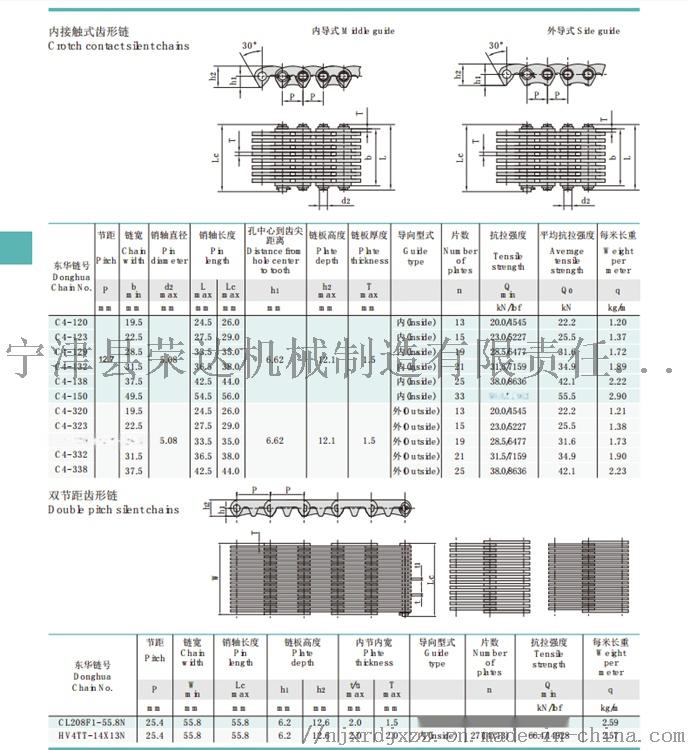 齿形链条数据选型4.png