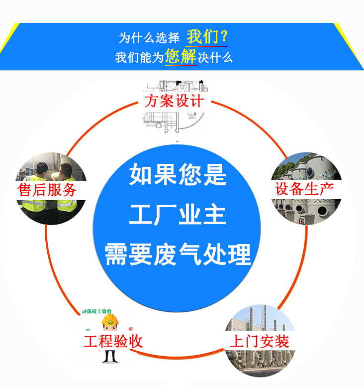 脉冲布袋除尘器详情_03.jpg