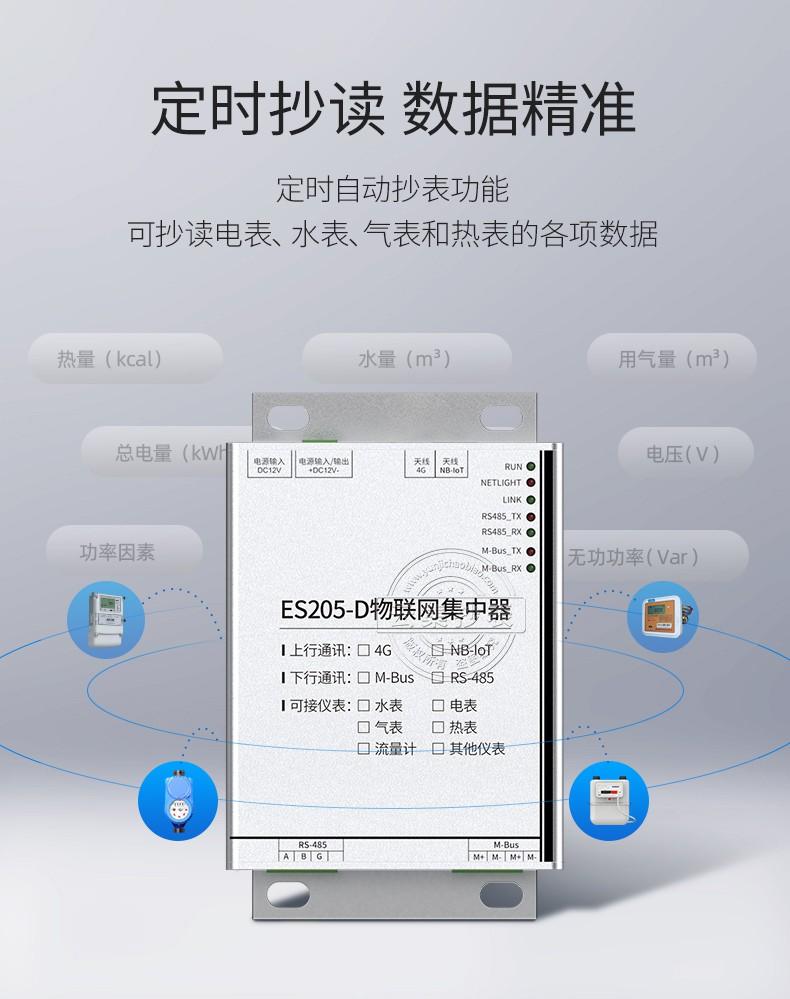 ES205-DORM集中器详情pc-水印_07.jpg