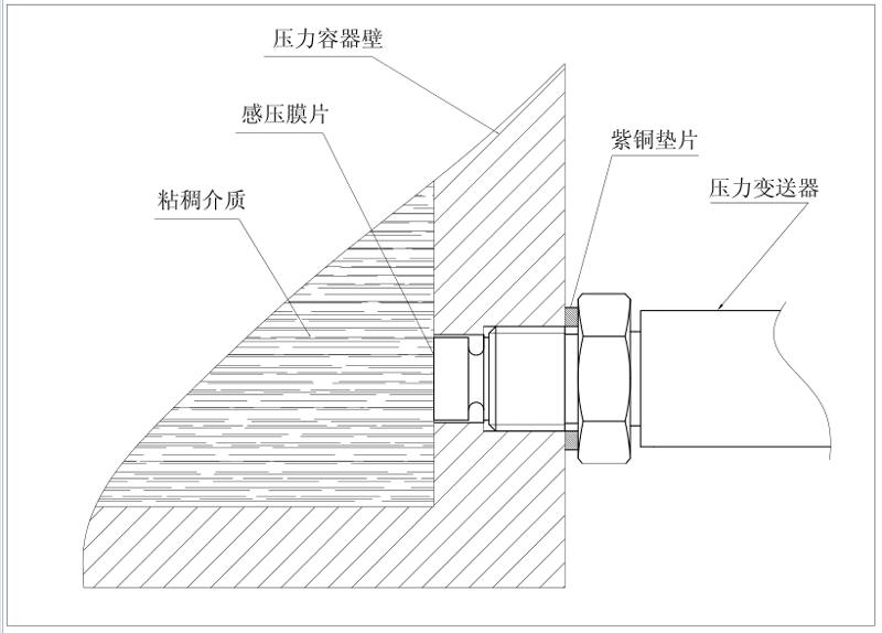 可替代进口威卡WIKA S-11平膜型压力传感器35229015