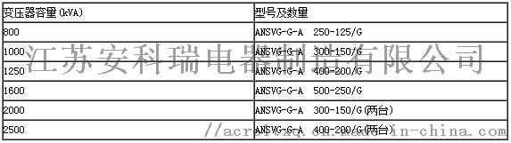 混合动态消谐补偿装置生产厂家134829615