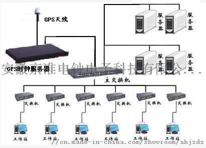 厂家直销网络子母钟,子母钟系统106433915