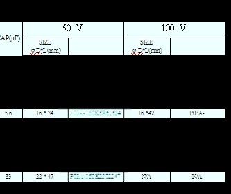 NP-BP无极性铝电解电容器44687245