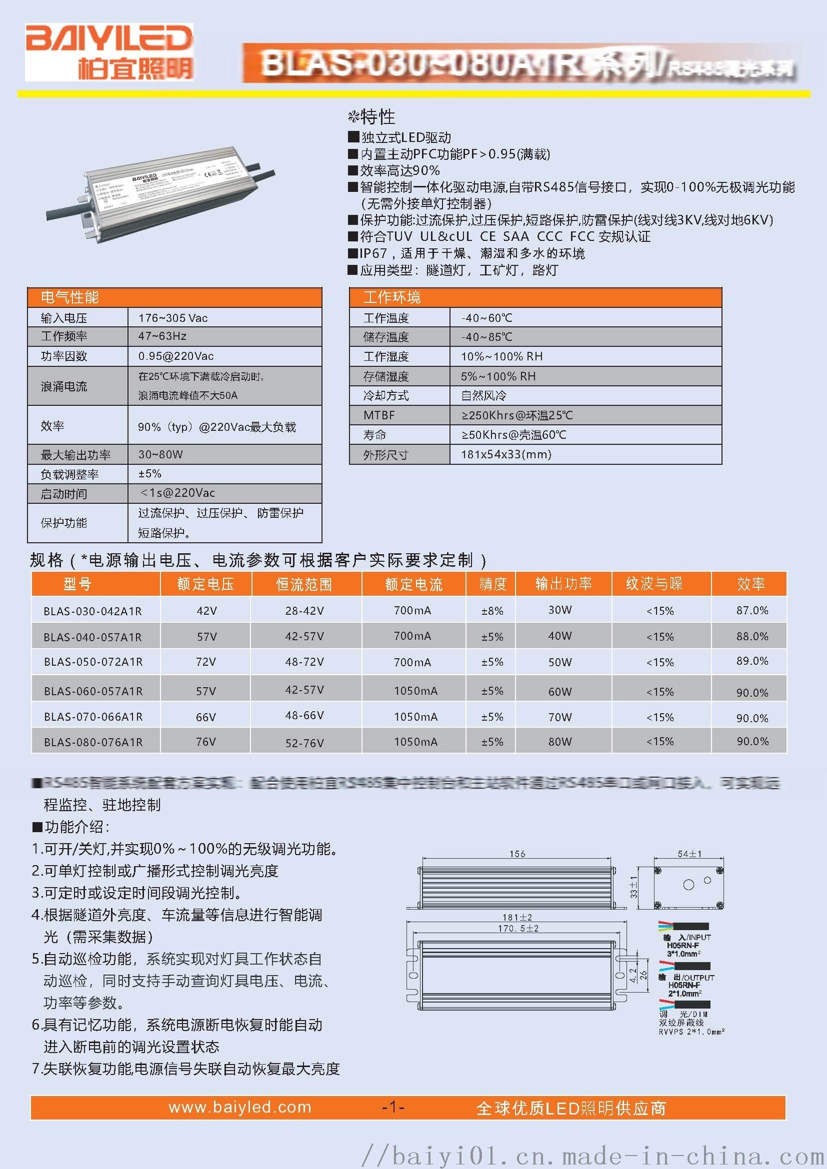 LED驅動電源+路燈電源+投光燈電源+工礦燈電源92665825