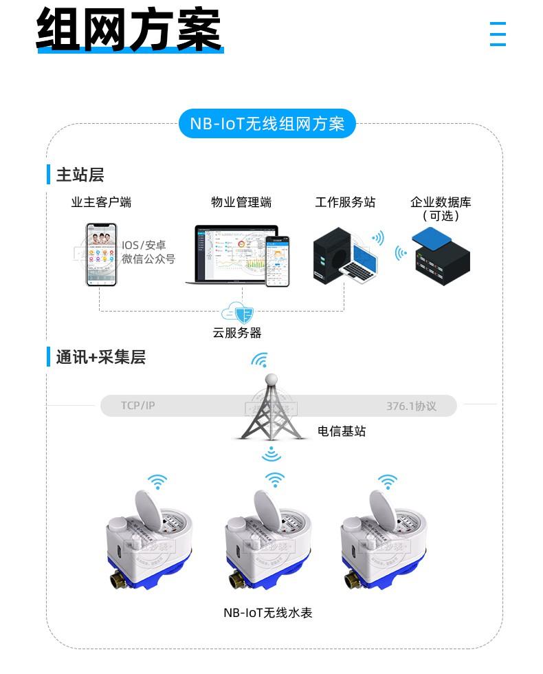 捷先小口径-NB-IoT-PC端_31.jpg
