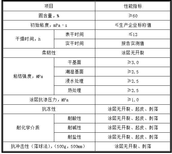 811環氧樹脂防水塗料表.jpg