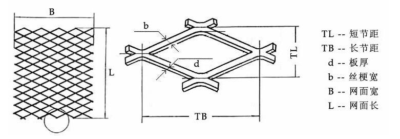 钢板网尺寸示意图