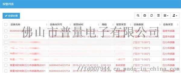 GPRS低功耗無線液位感測器92397475