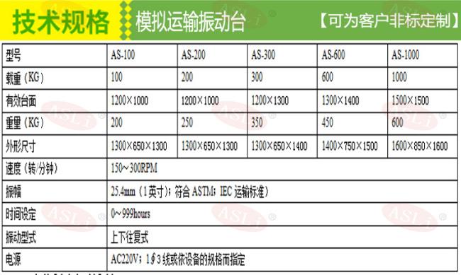 供应模拟汽车运输振动台 模拟运输振动台标准145406895