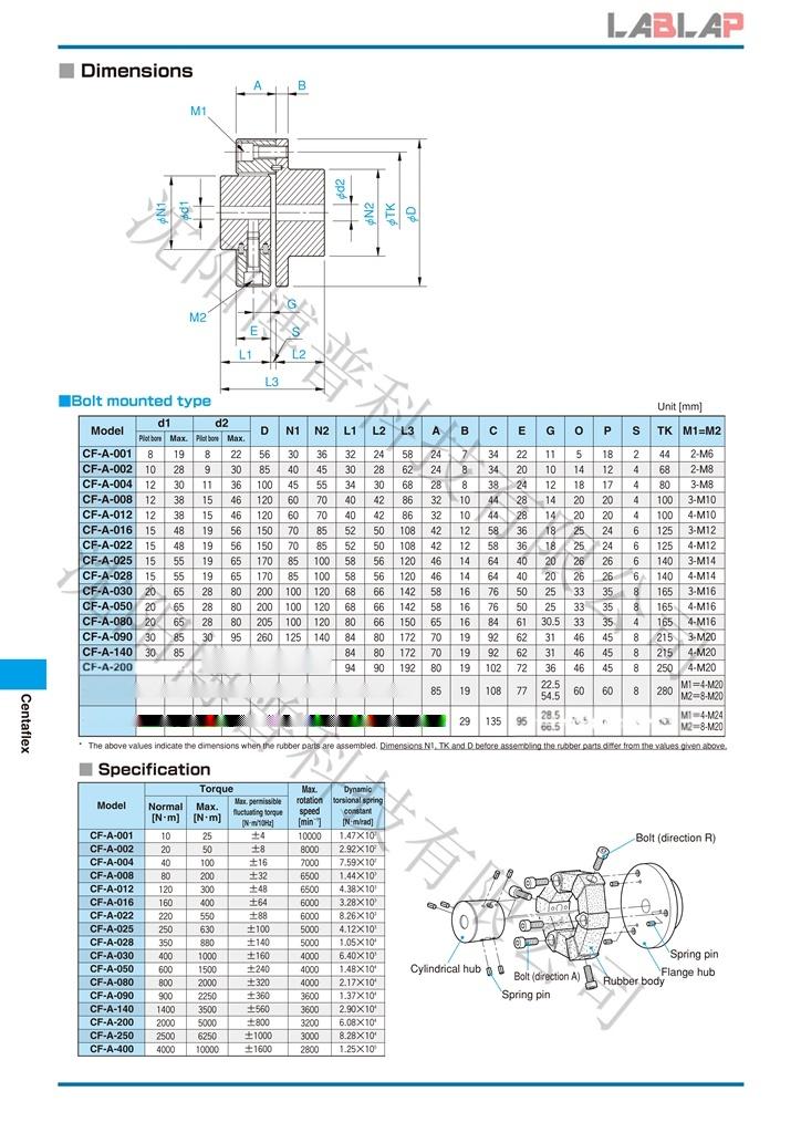 CF-A沉孔型联轴器组合件参数.jpg