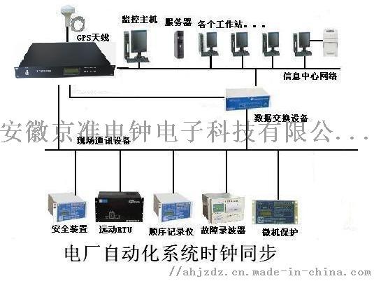 高稳定型NTP网络时间服务器(NTP服务器)838652685