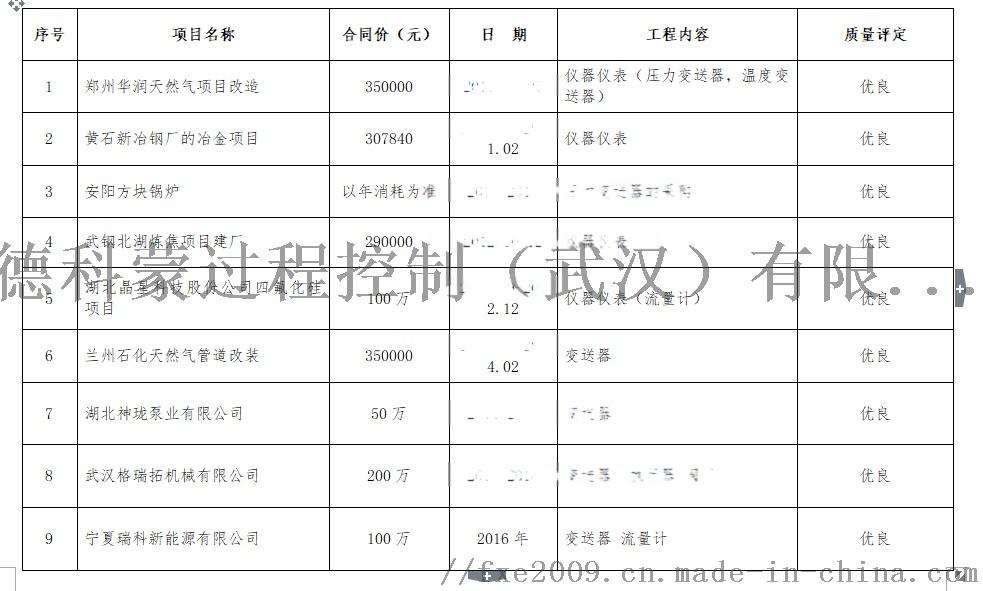 主营业绩项目表.png