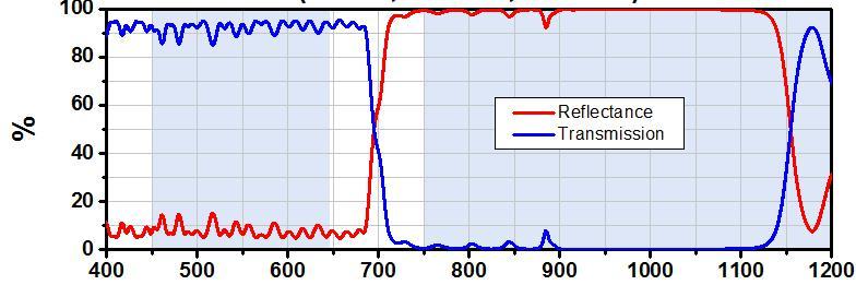 鈉鈣熱鏡2.jpg