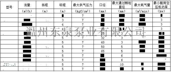 性能参数表.png