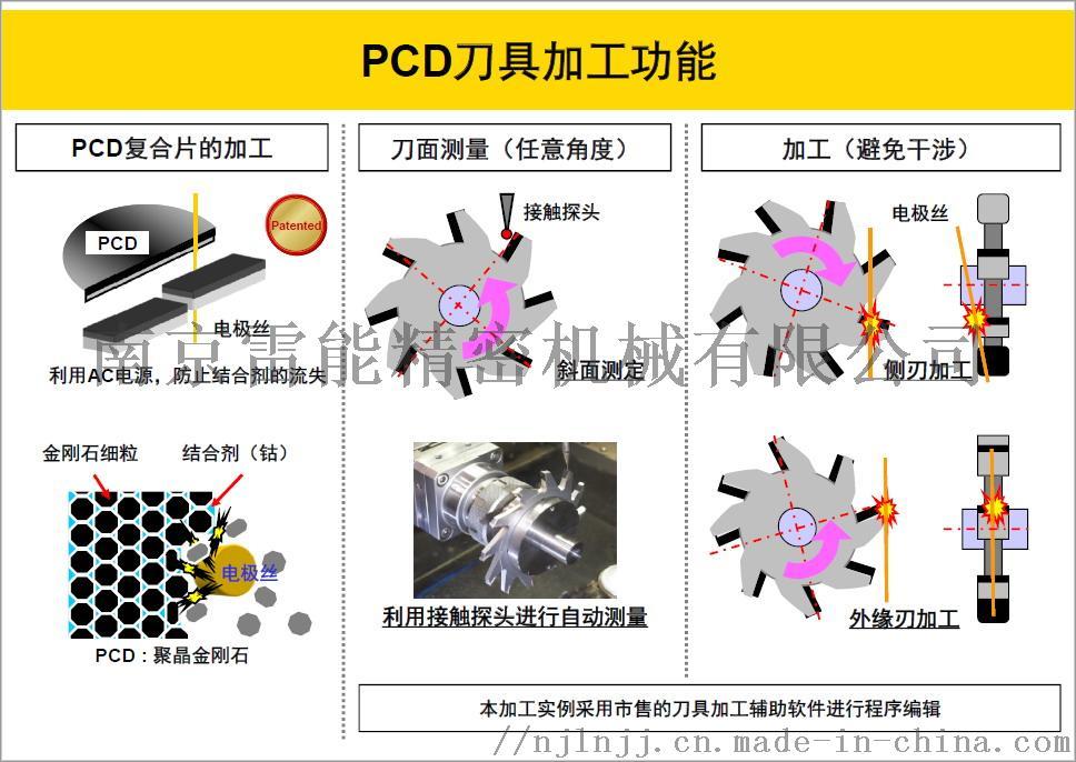 PCD  加工功能.jpg
