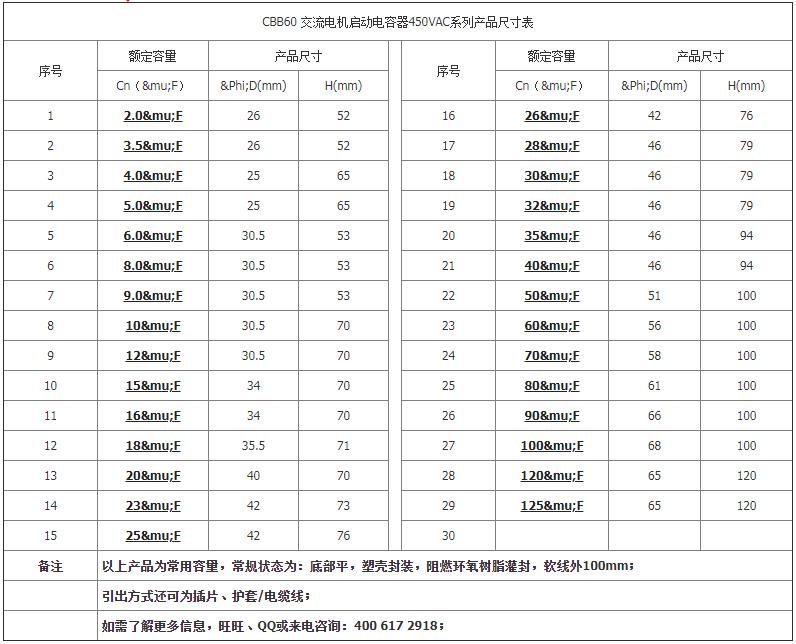 冷冻机 超声波电容器 CBB60 125uF/450V.AC142539945