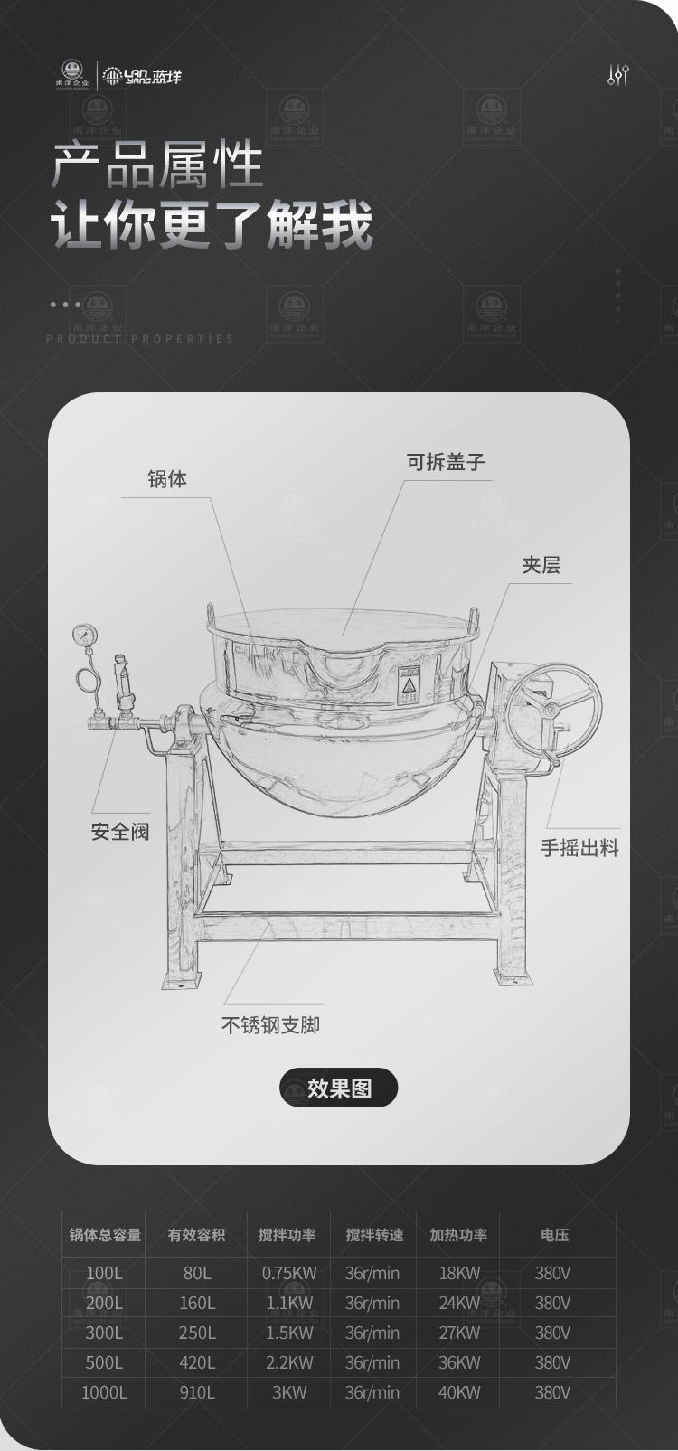 南洋夹层锅——蒸汽,无搅拌_02.jpg
