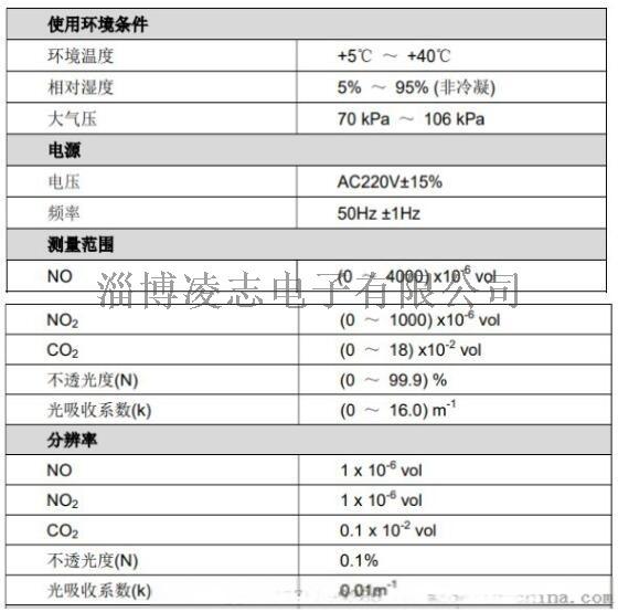 NHAT-610柴油车排气分析参数.jpg